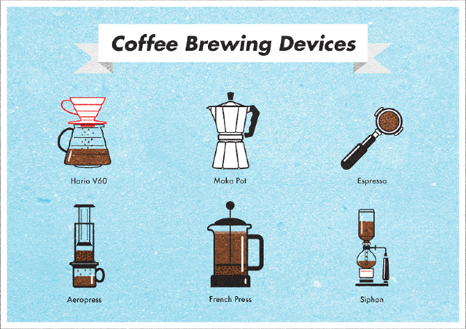 Coffee_Brewing_DeviceDYLANs